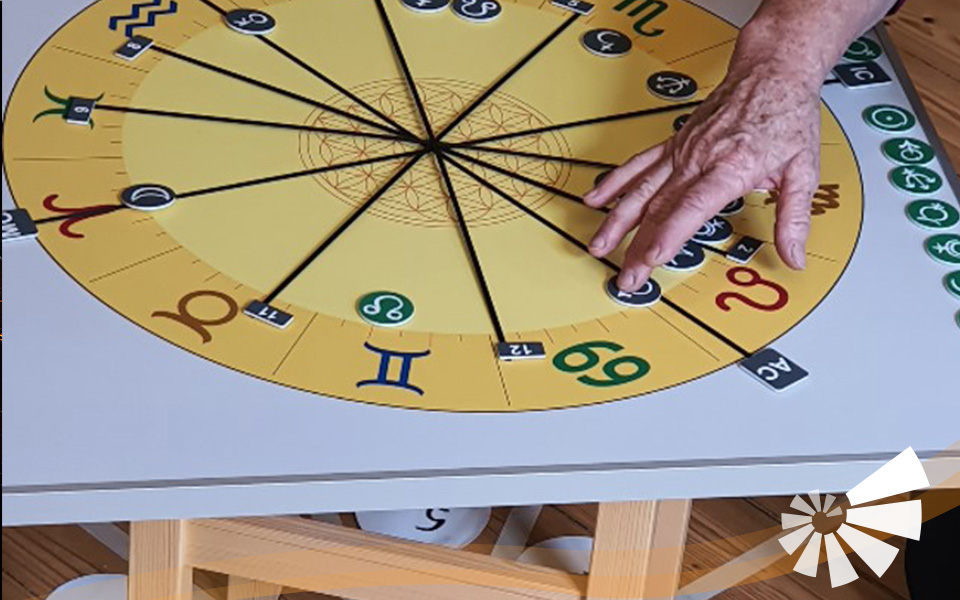 Horoskop Brett Astrologie Ausbildung
