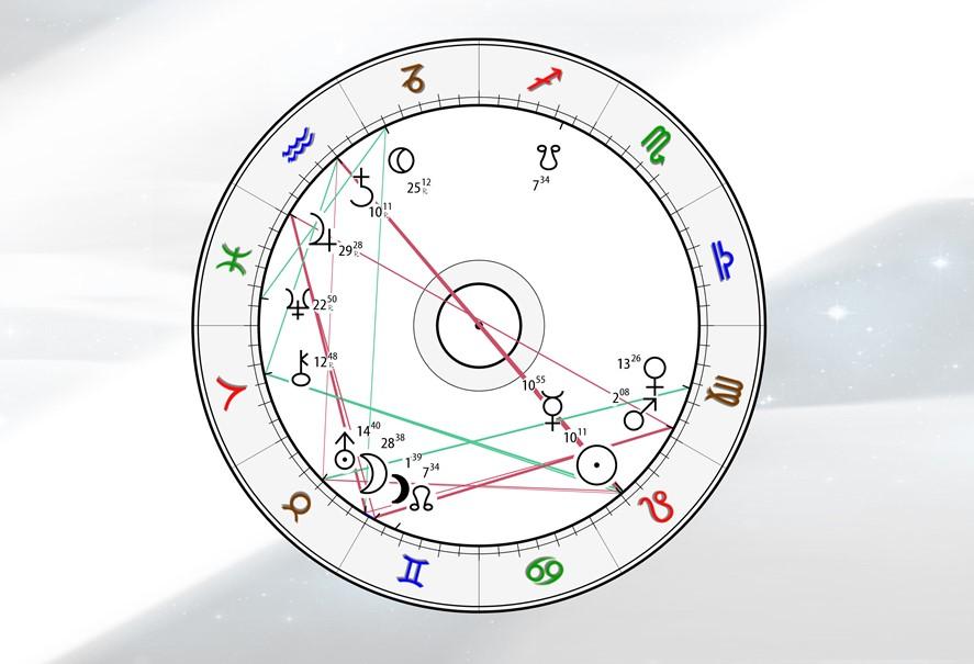 Astrologie Kompass Horoskop - 02.08.21