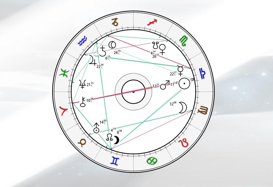 Astrologie Kompass Horoskop - 04.10.21
