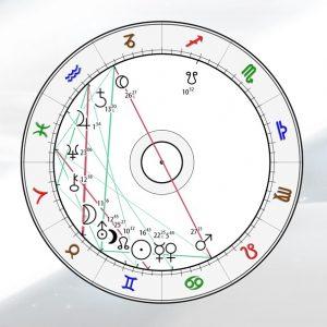 Astrologie Kompass wege zur energie - 07.06.21