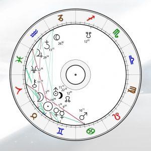 Astrologie Kompass wege zur energie - 10.05.21