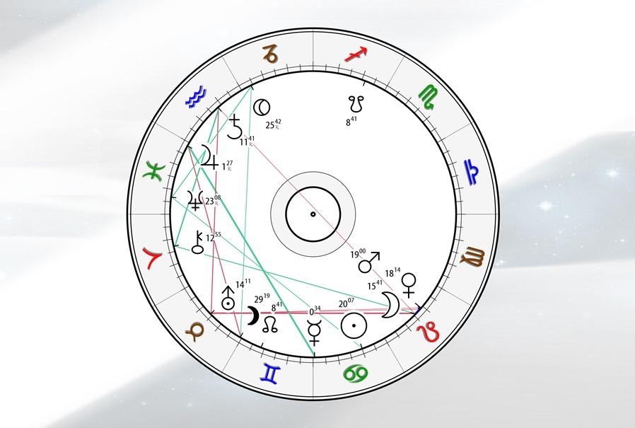 Astrologie Kompass Horoskop - 12.07.21