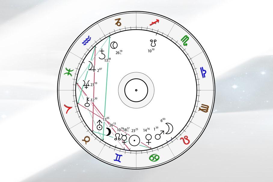 Astrologie Kompass wege zur energie - 14.06.21