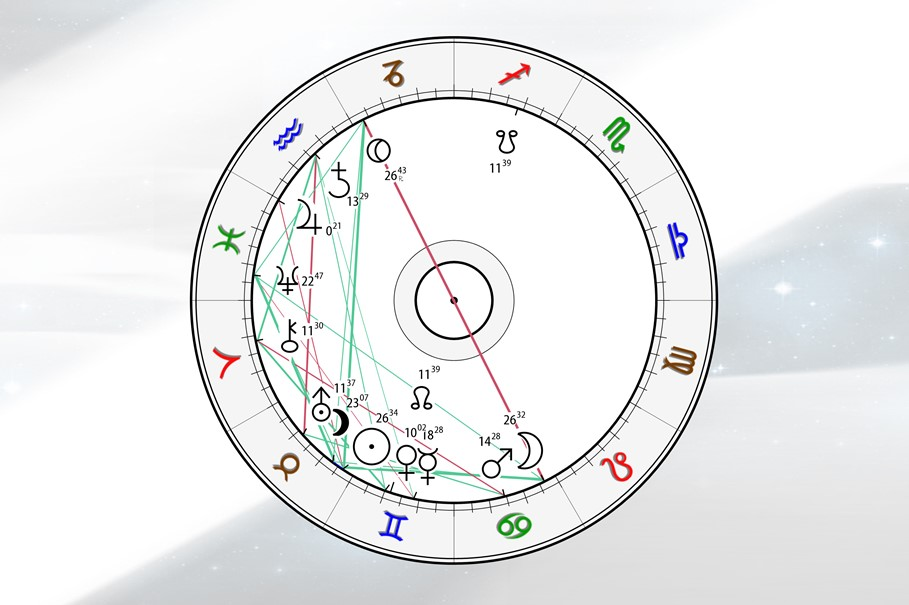 Astrologie Kompass wege zur energie - 17.05.21