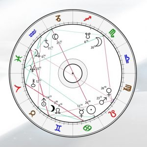 Astrologie Kompass Horoskop - 19.07.21