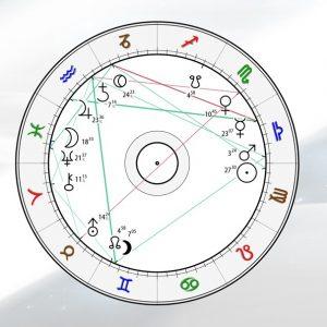 Astrologie Kompass Horoskop - 20.09.21