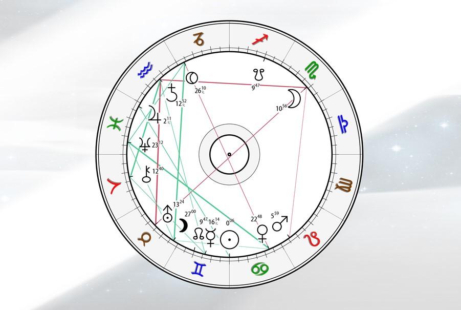 Astrologie Kompass wege zur energie - 21.06.21