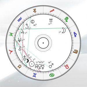 Astrologie Kompass wege zur energie - 24.05.21