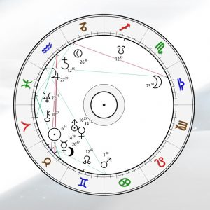 Astrologie Kompass wege zur energie - 26.04.21