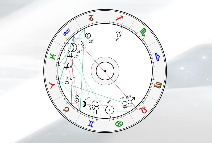 Astrologie Kompass wege zur energie - 28.06.21