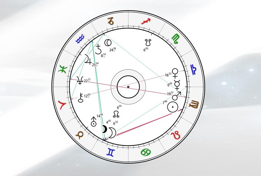 Astrologie Kompass Horoskop - 30.08.21
