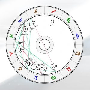 Astrologie Kompass wege zur energie - 31.05.21