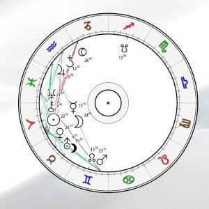 Astrologie Kompass wege zur energie - 12.04.21
