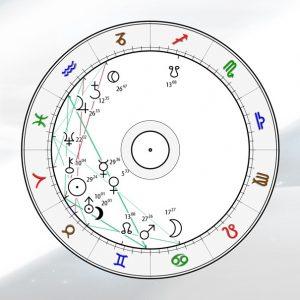 Astrologie Kompass wege zur energie - 19.04.21