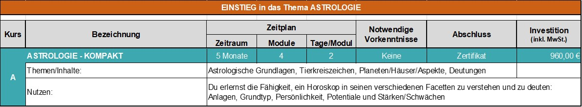 Ausbildungsmatrix Astrologie Seite 1